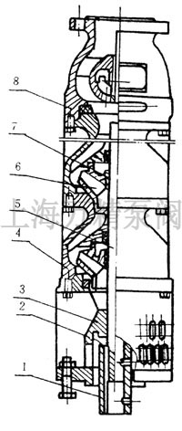 QJ深井泵结构图